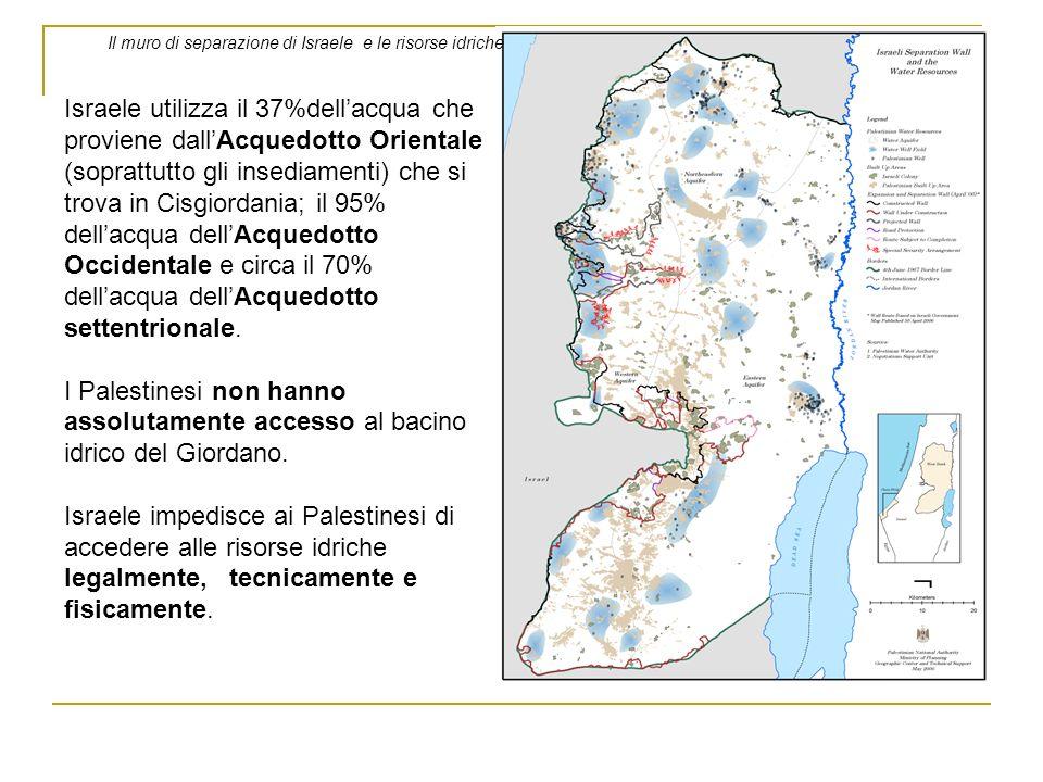 Il muro di separazione di Israele e le risorse idriche