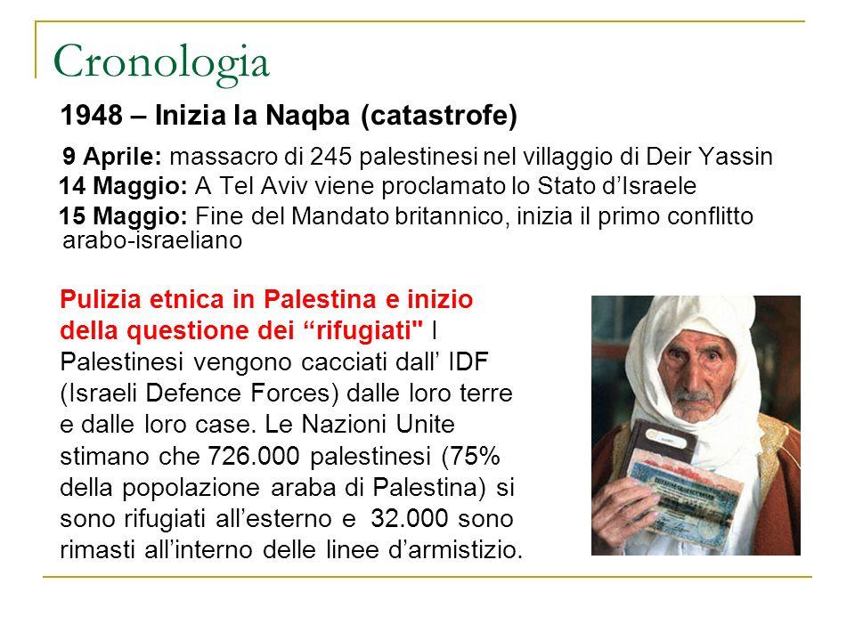 Cronologia 1948 – Inizia la Naqba (catastrofe)