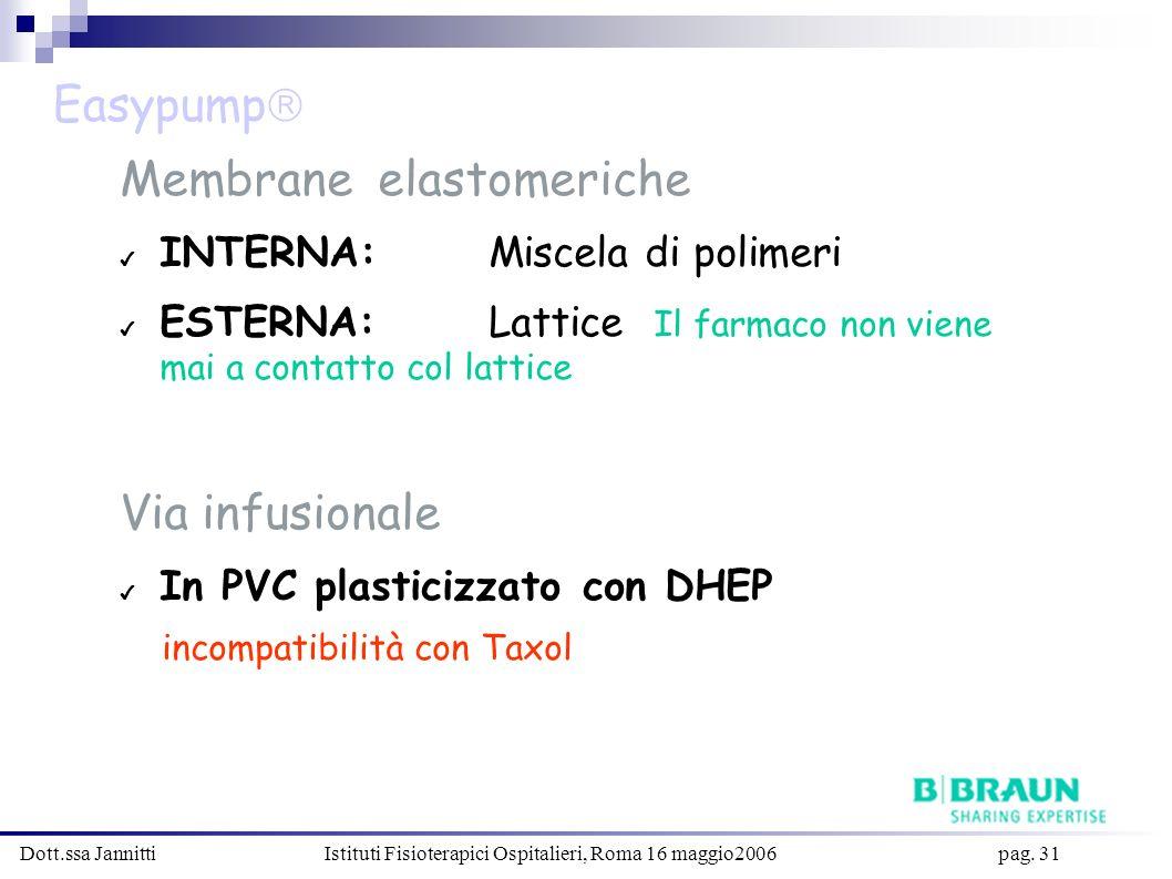 Membrane elastomeriche