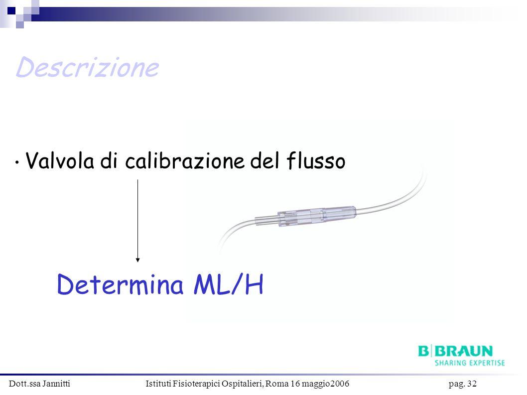 Descrizione Valvola di calibrazione del flusso Determina ML/H
