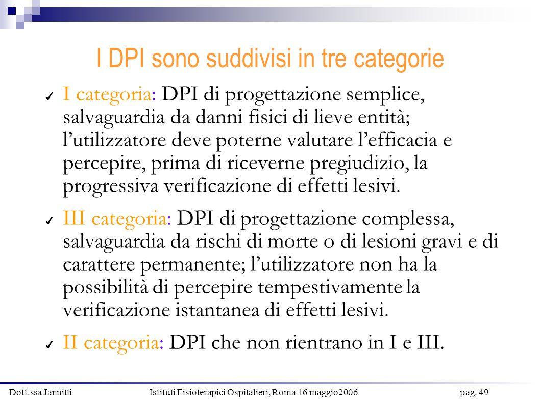 I DPI sono suddivisi in tre categorie