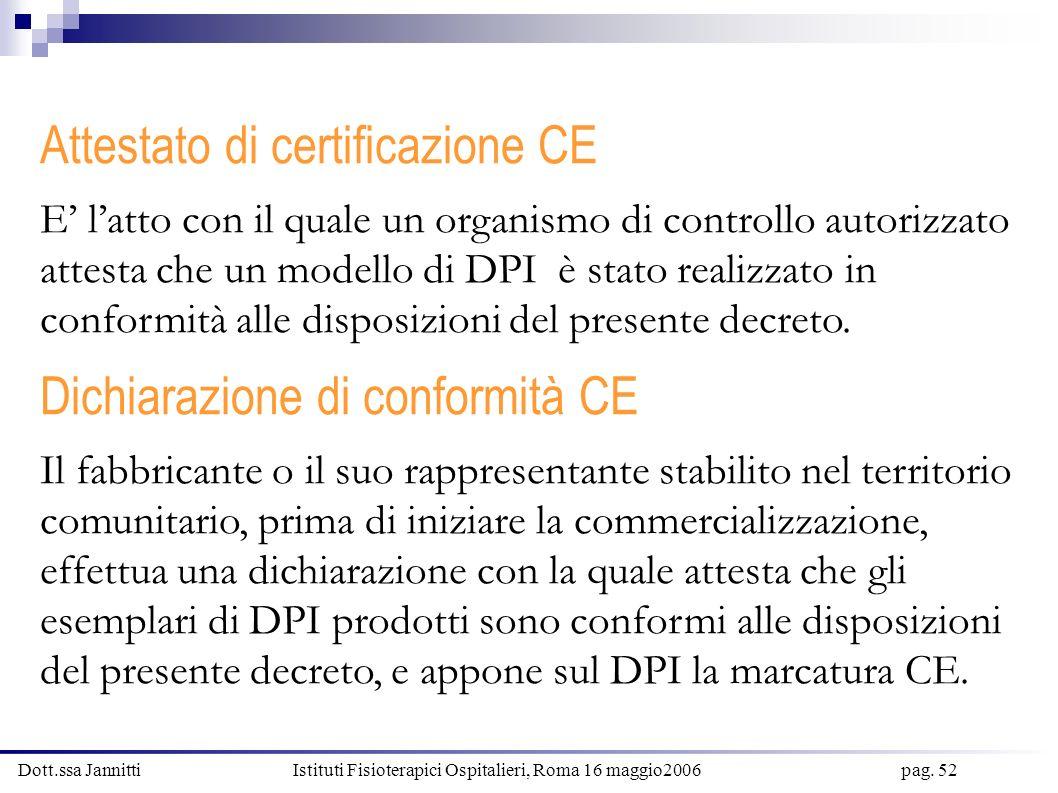 Attestato di certificazione CE