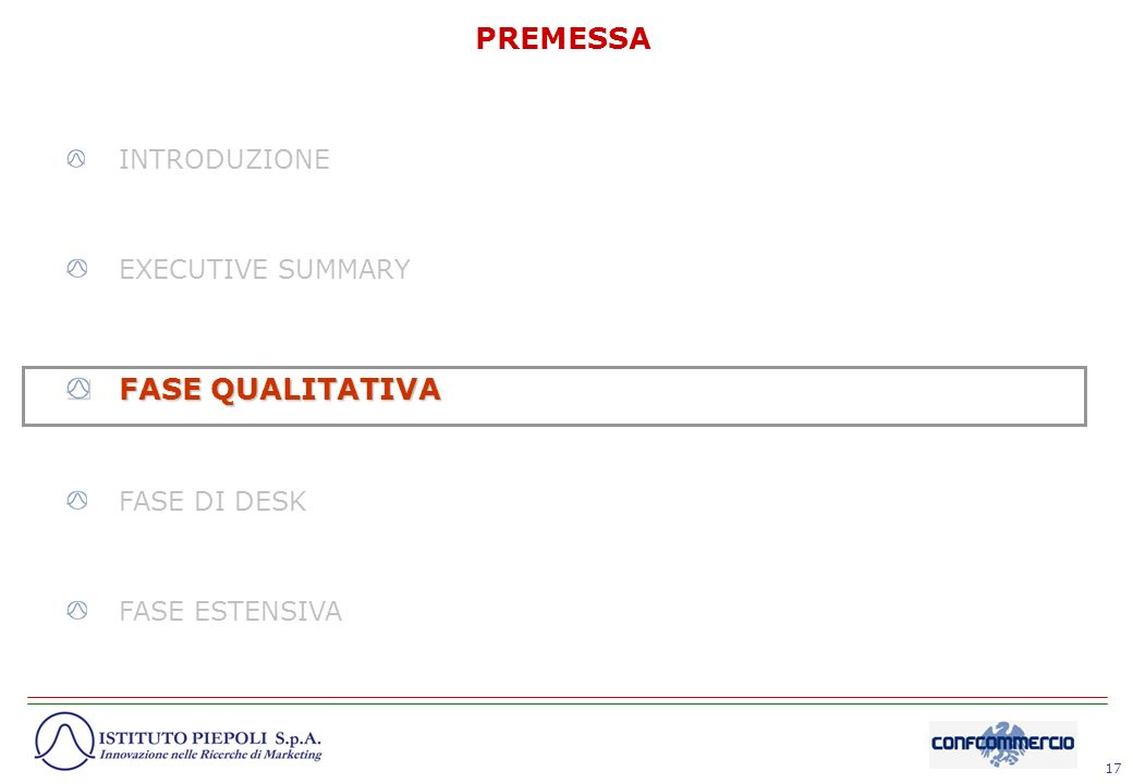 PREMESSA FASE QUALITATIVA INTRODUZIONE EXECUTIVE SUMMARY FASE DI DESK