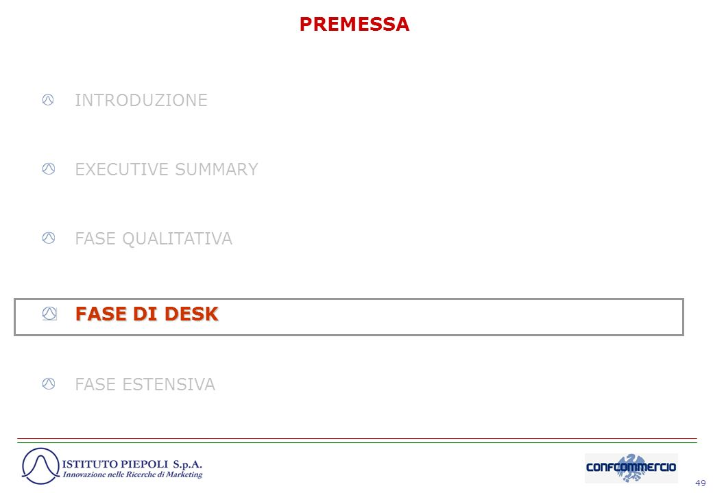 PREMESSA FASE DI DESK INTRODUZIONE EXECUTIVE SUMMARY FASE QUALITATIVA
