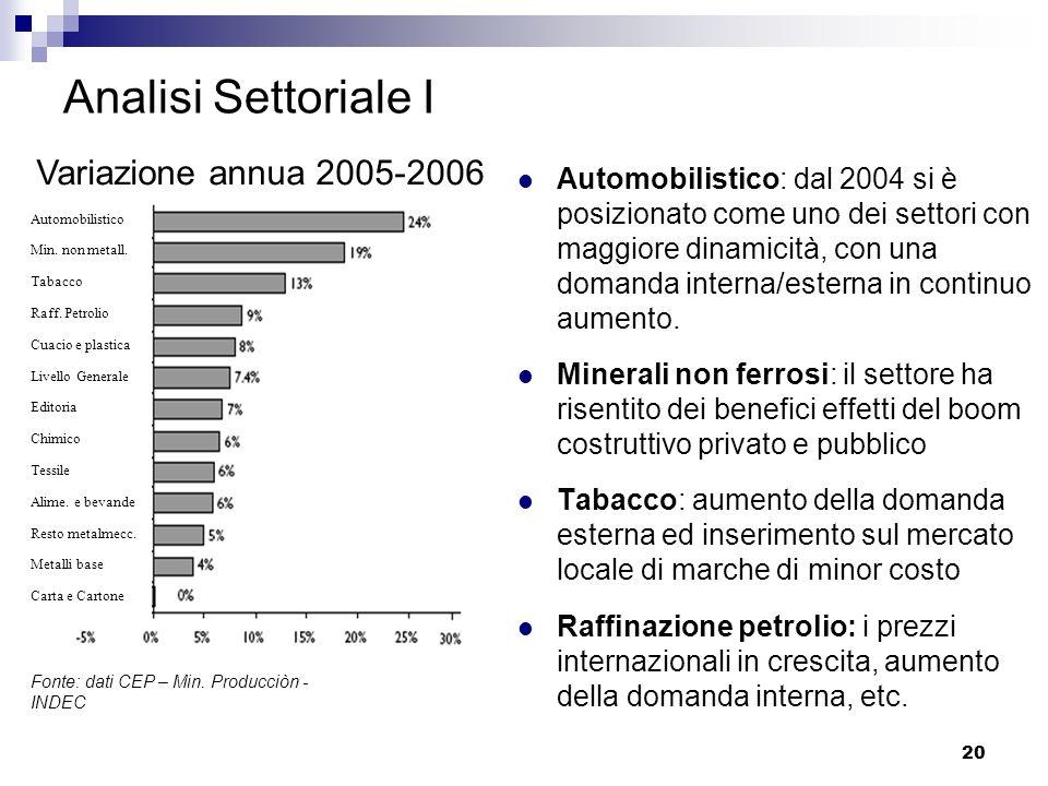 Analisi Settoriale I Variazione annua 2005-2006
