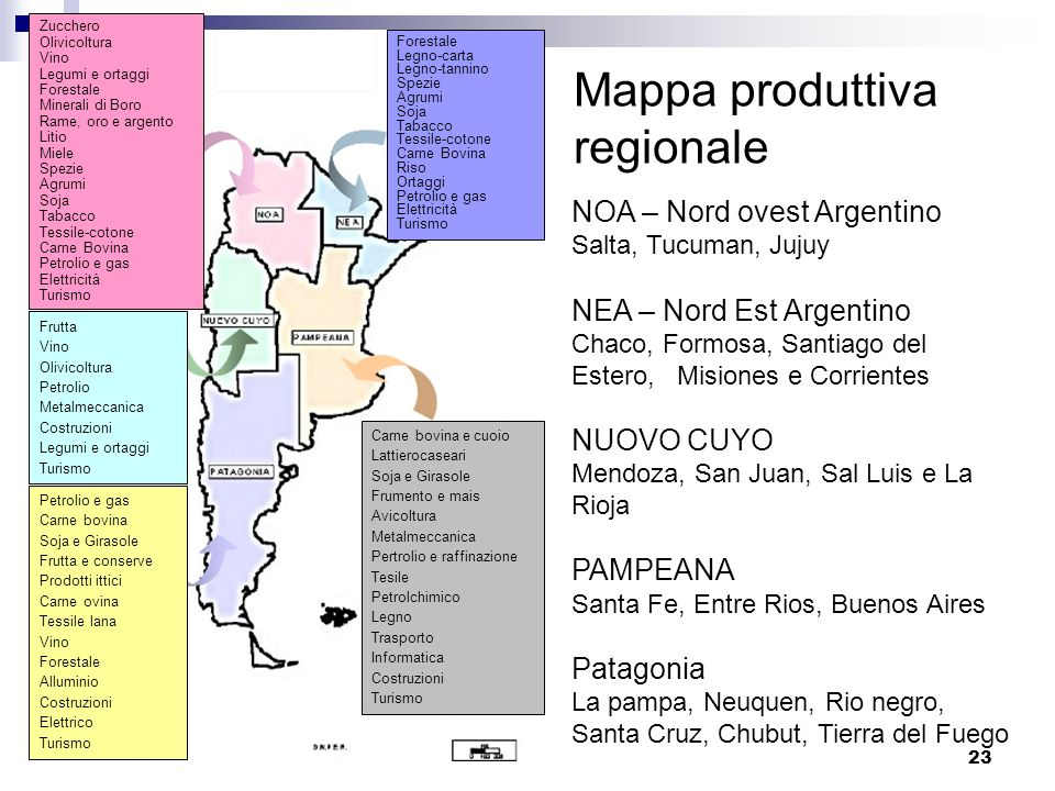 Mappa produttiva regionale