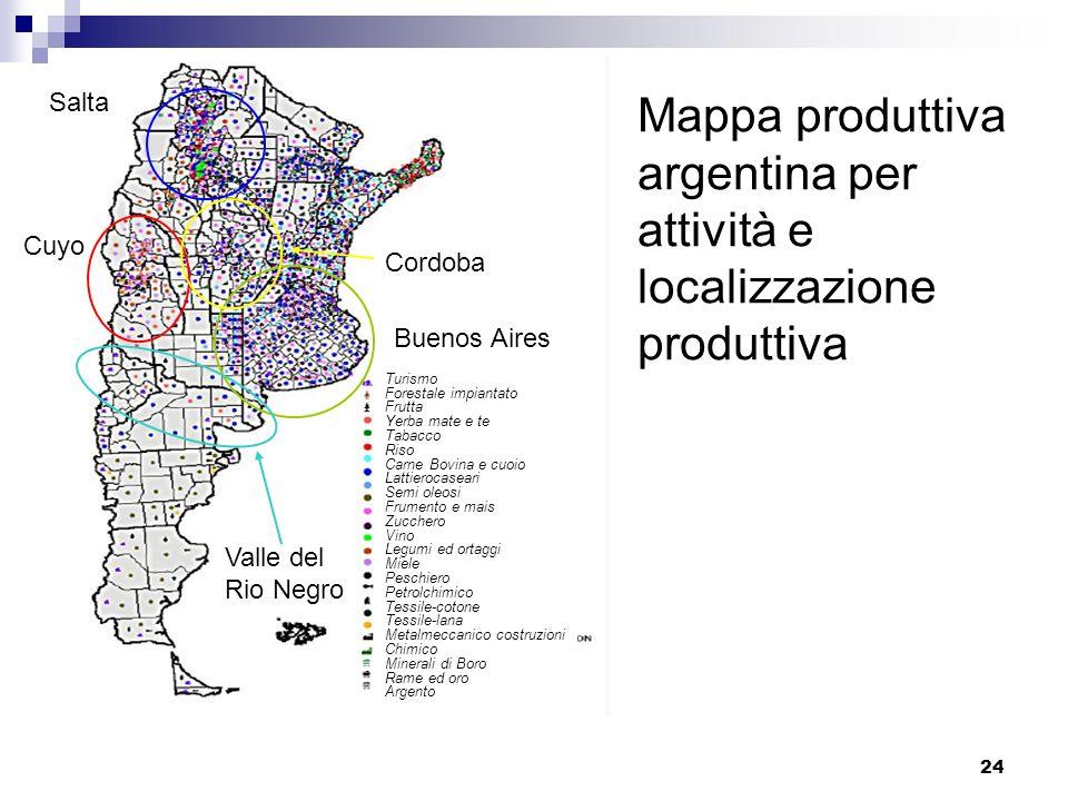 Mappa produttiva argentina per attività e localizzazione produttiva