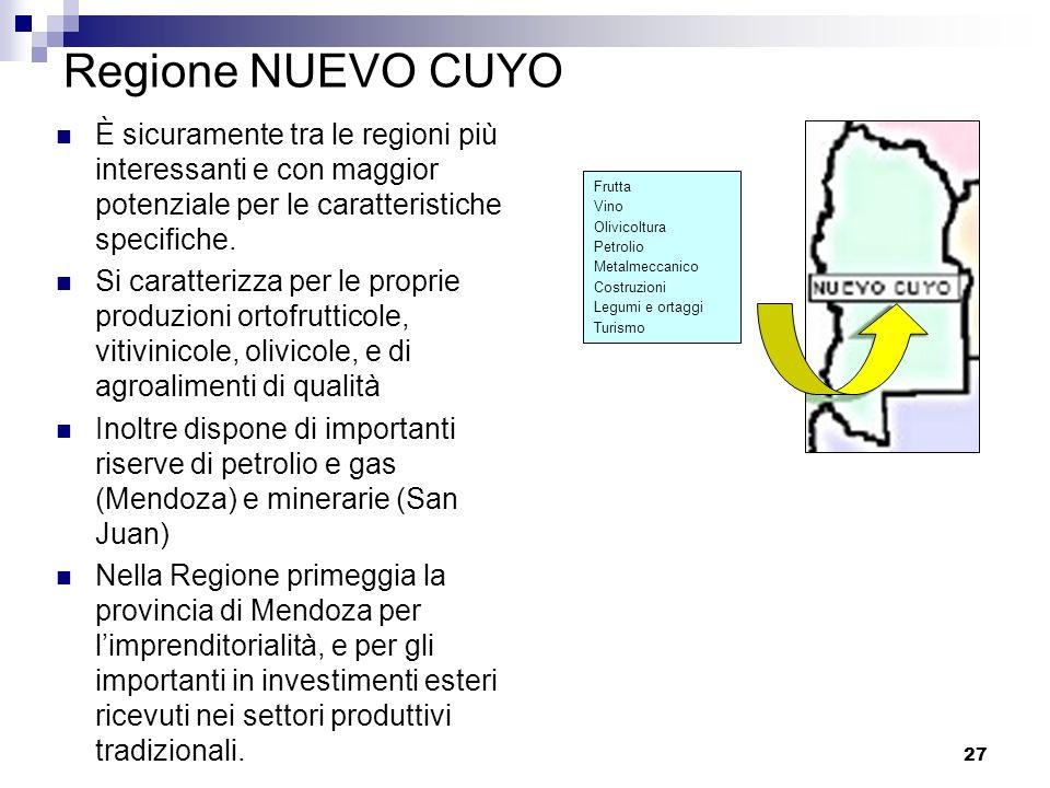 Regione NUEVO CUYO È sicuramente tra le regioni più interessanti e con maggior potenziale per le caratteristiche specifiche.