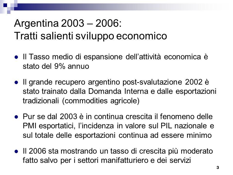 Argentina 2003 – 2006: Tratti salienti sviluppo economico
