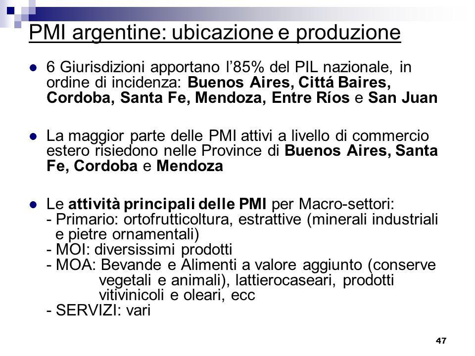 PMI argentine: ubicazione e produzione