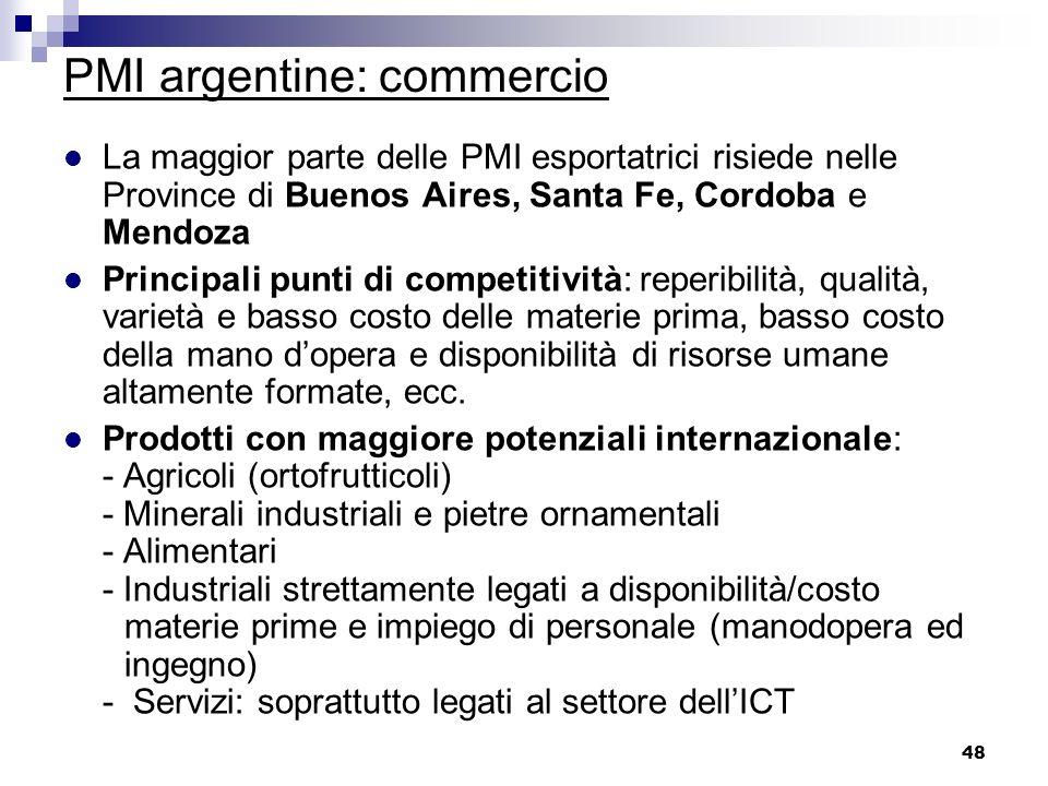 PMI argentine: commercio