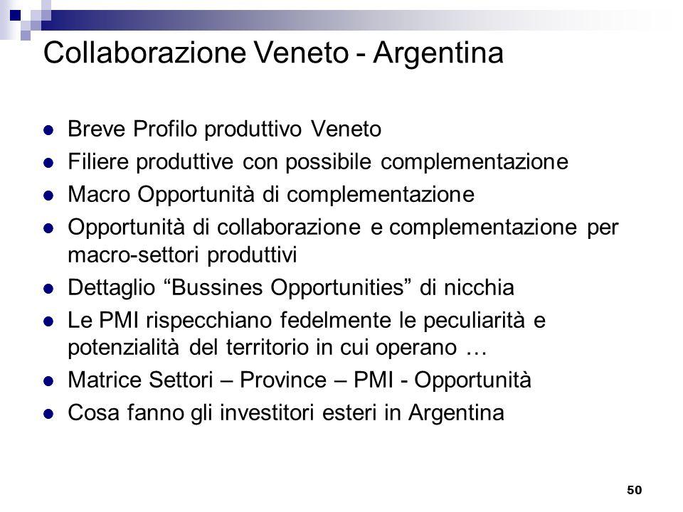 Collaborazione Veneto - Argentina