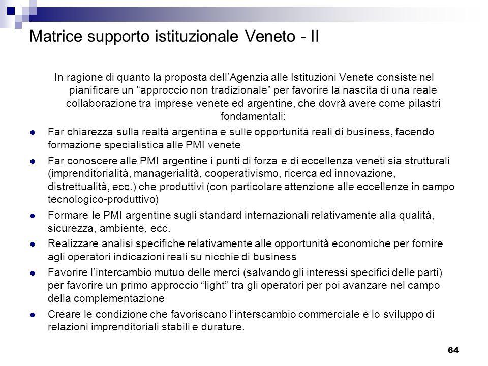 Matrice supporto istituzionale Veneto - II