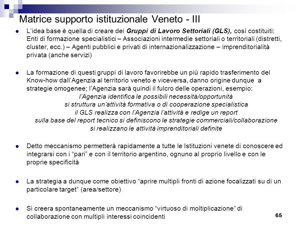 Matrice supporto istituzionale Veneto - III