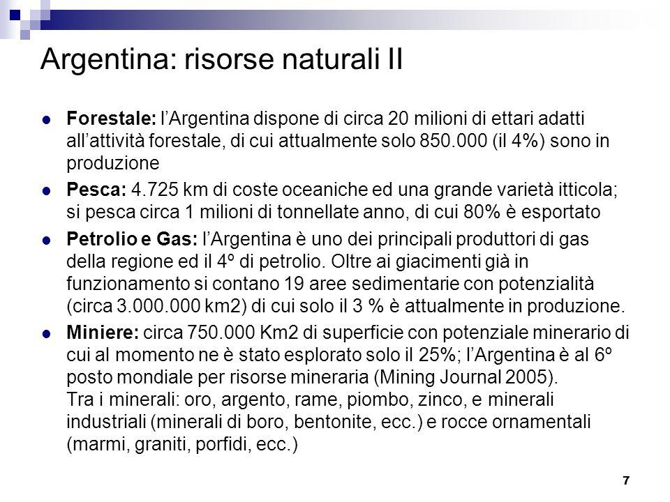 Argentina: risorse naturali II