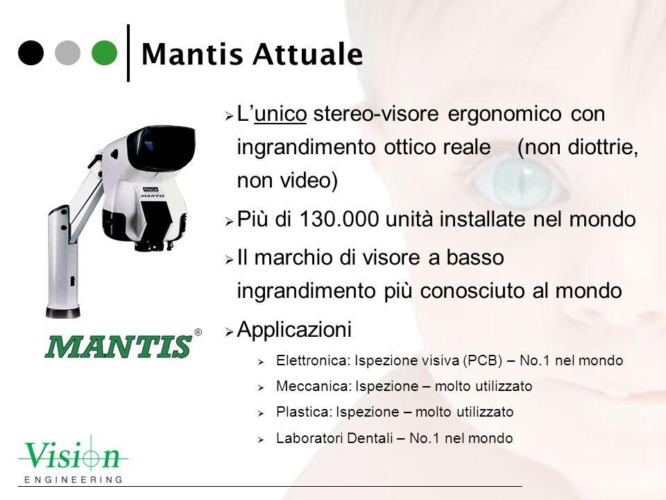 Mantis Attuale L'unico stereo-visore ergonomico con ingrandimento ottico reale (non diottrie, non video)
