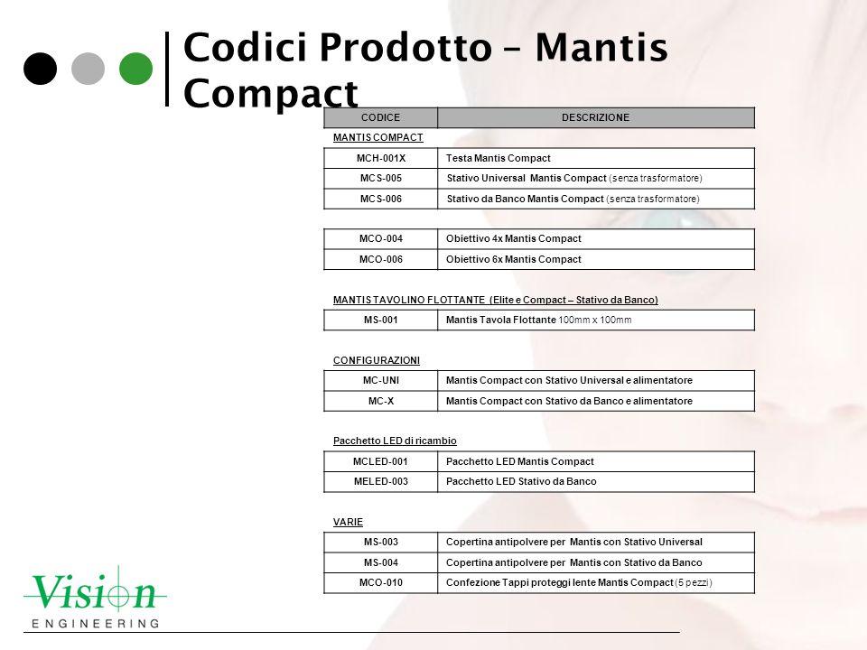 Codici Prodotto – Mantis Compact
