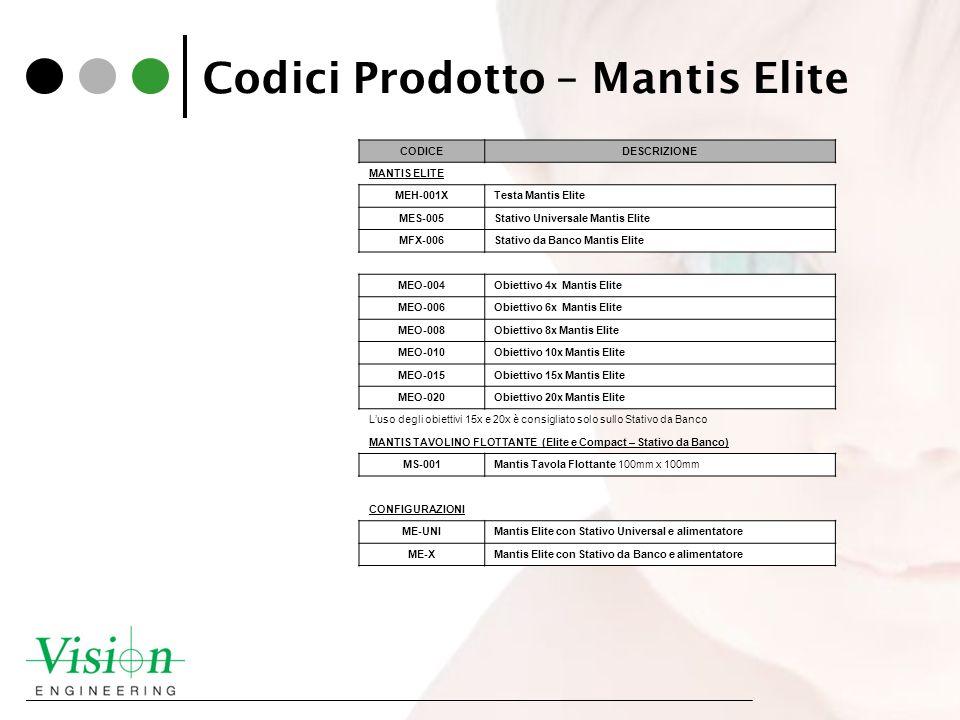 Codici Prodotto – Mantis Elite