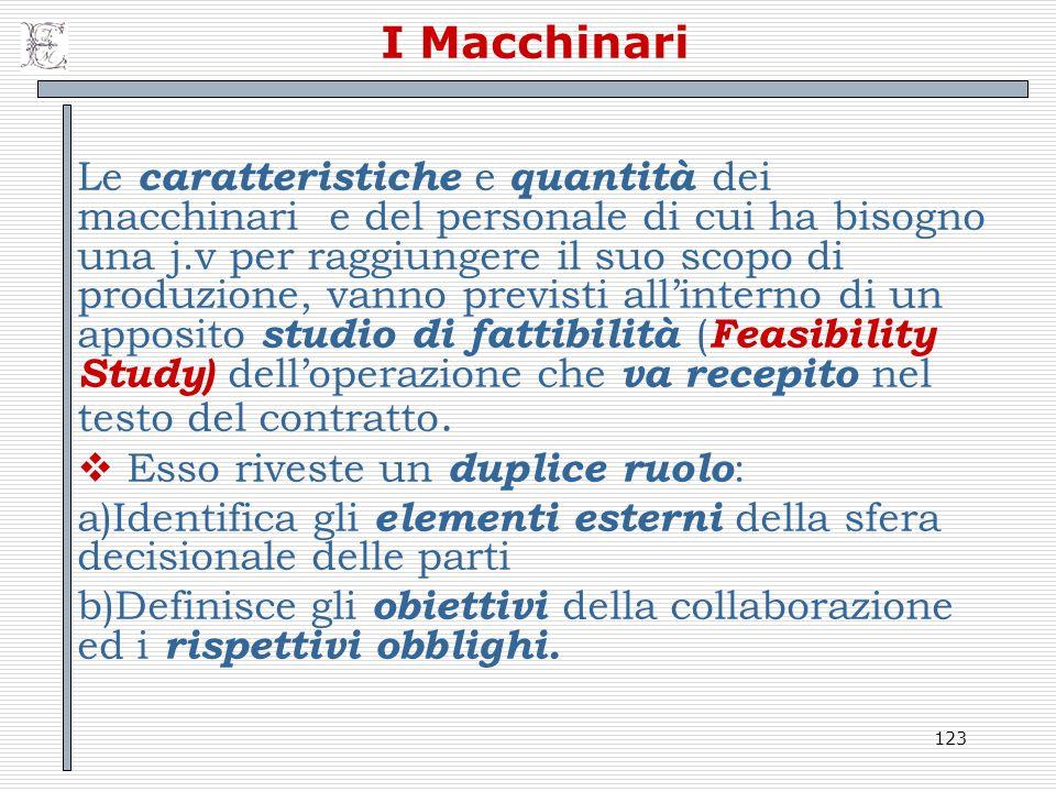 I Macchinari