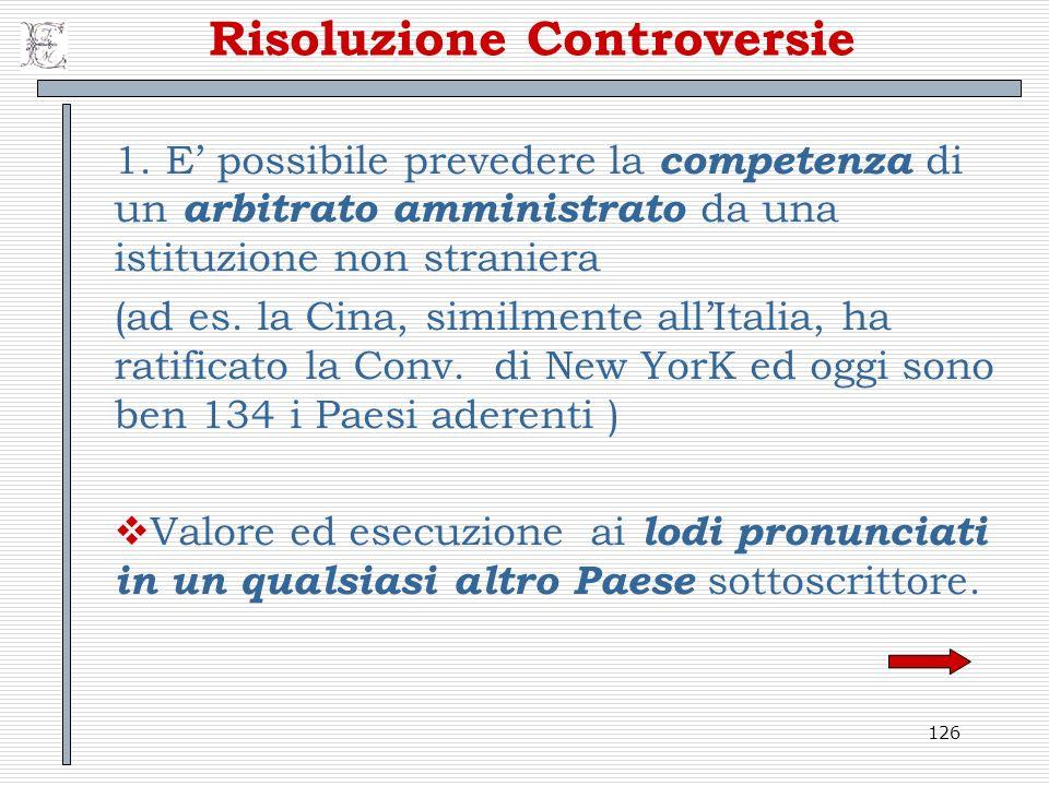 Risoluzione Controversie