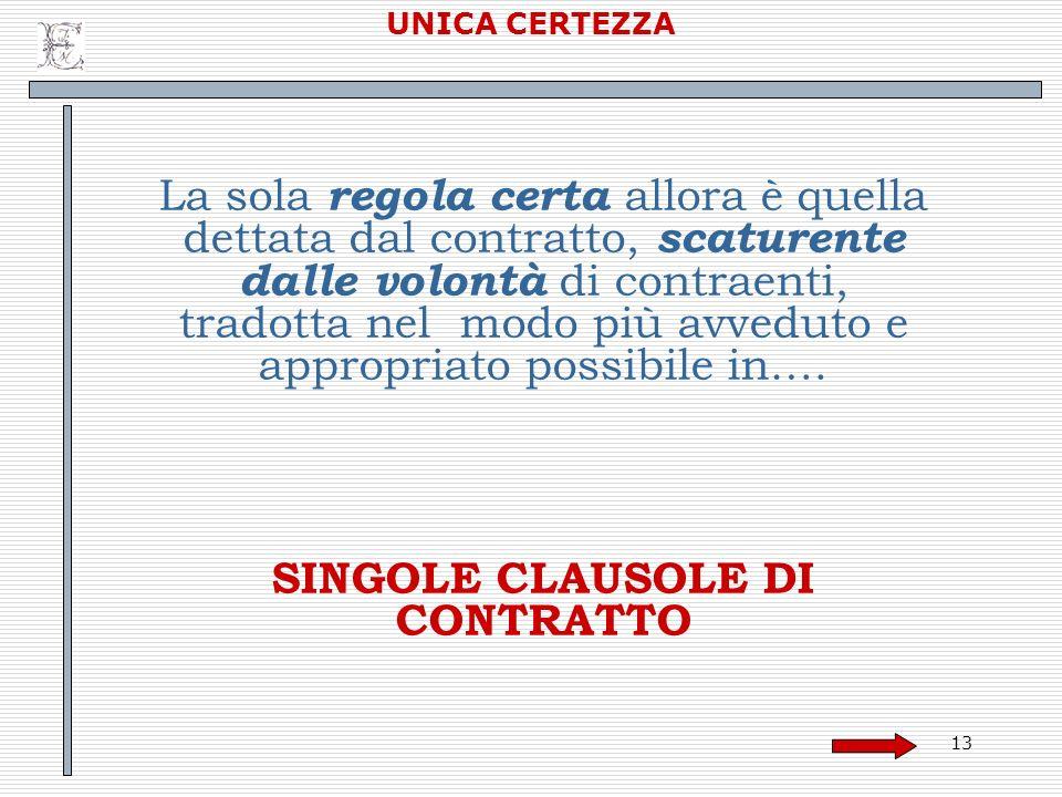 SINGOLE CLAUSOLE DI CONTRATTO
