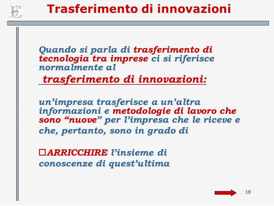 Trasferimento di innovazioni