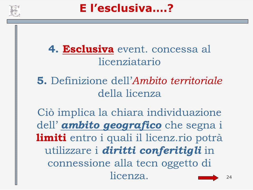 4. Esclusiva event. concessa al licenziatario