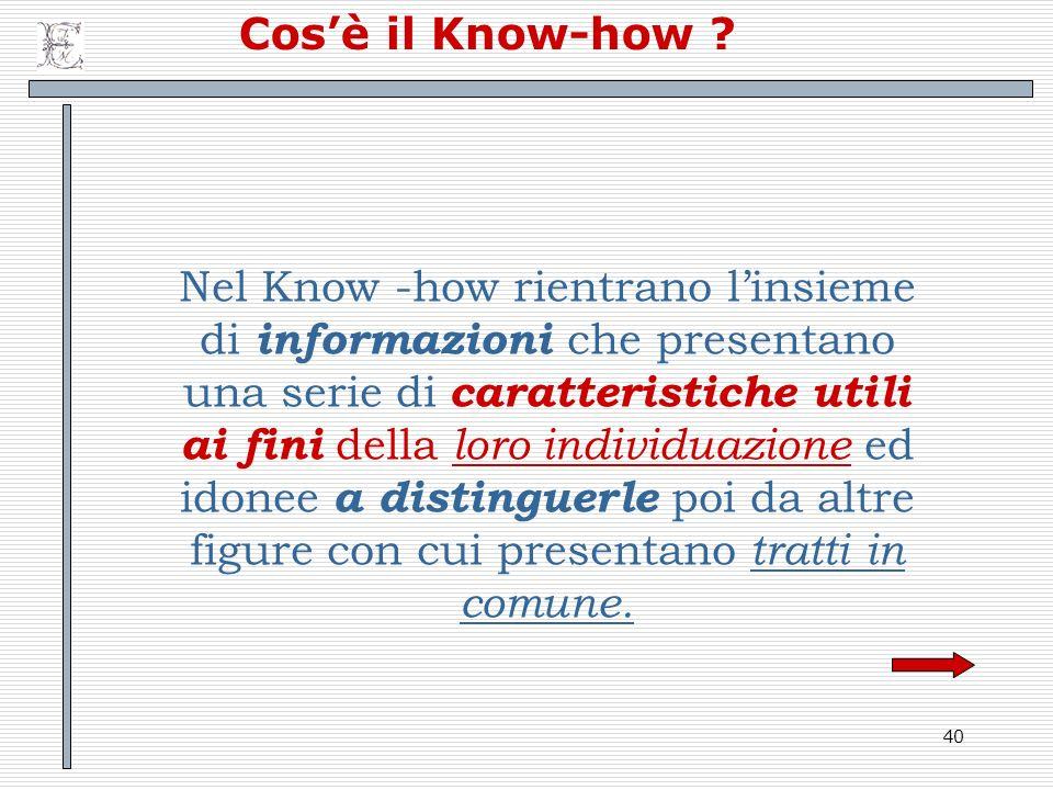 Cos'è il Know-how