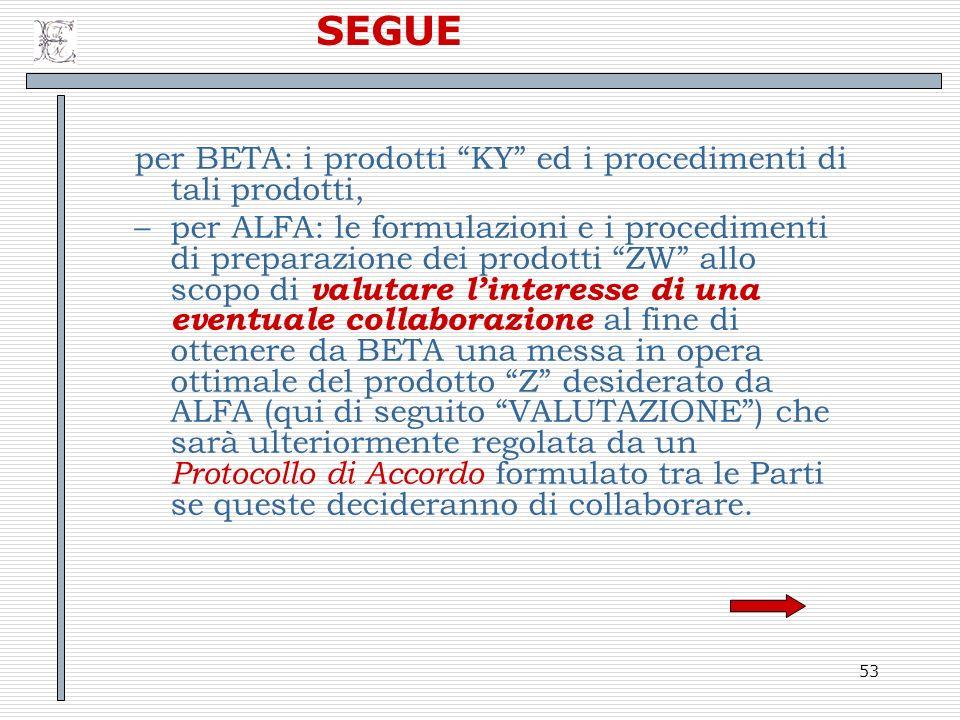SEGUE per BETA: i prodotti KY ed i procedimenti di tali prodotti,