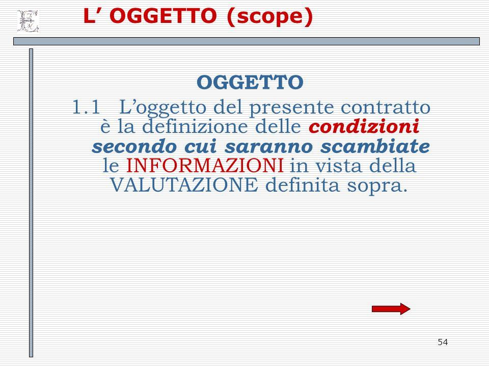 L' OGGETTO (scope) OGGETTO.