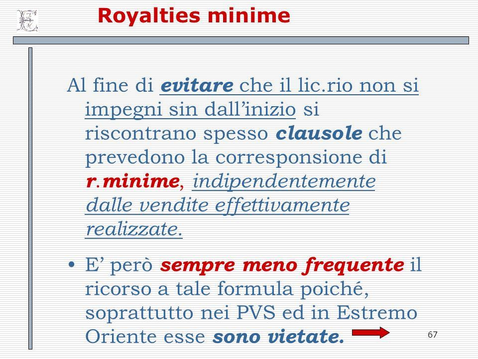 Royalties minime