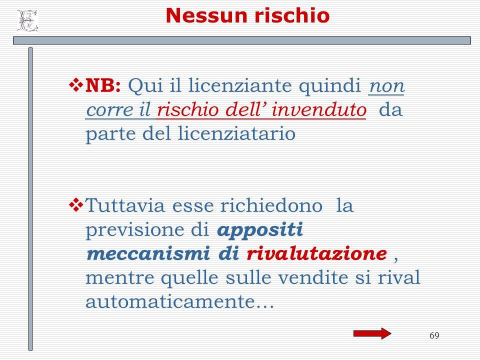 Nessun rischio NB: Qui il licenziante quindi non corre il rischio dell' invenduto da parte del licenziatario.