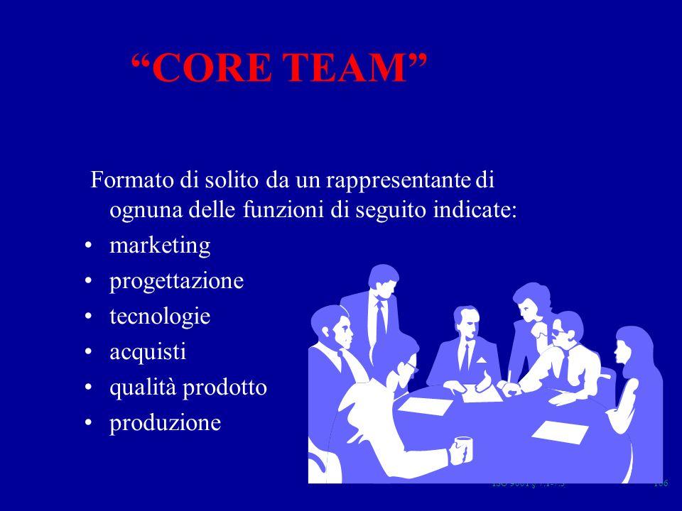 CORE TEAM Formato di solito da un rappresentante di ognuna delle funzioni di seguito indicate: marketing.
