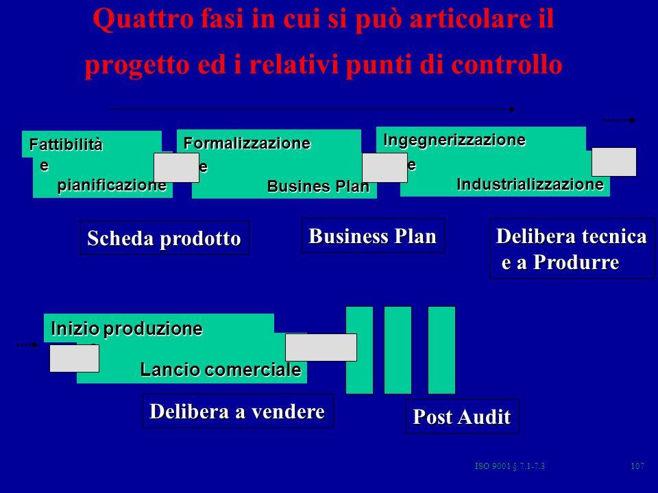 Quattro fasi in cui si può articolare il progetto ed i relativi punti di controllo