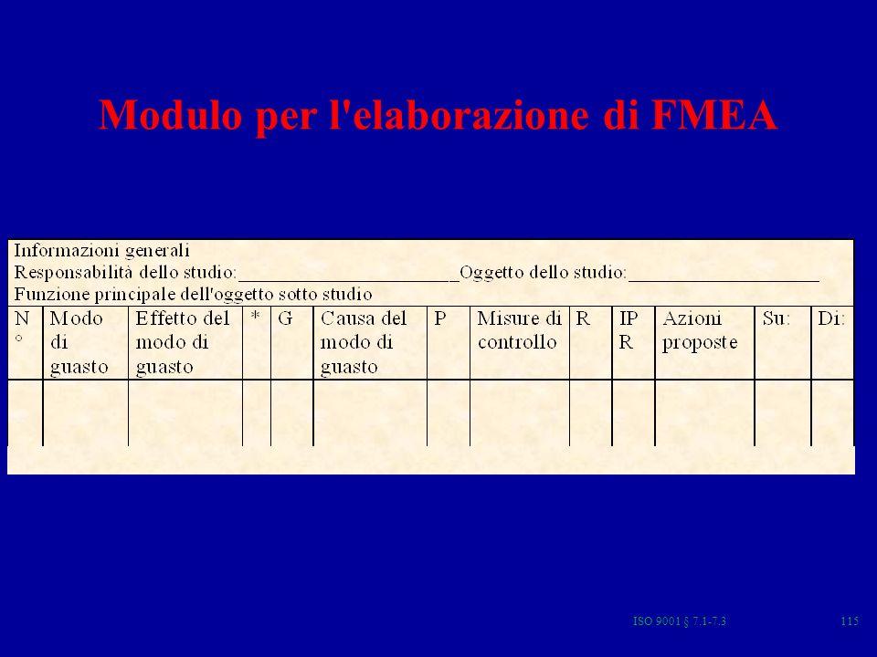 Modulo per l elaborazione di FMEA