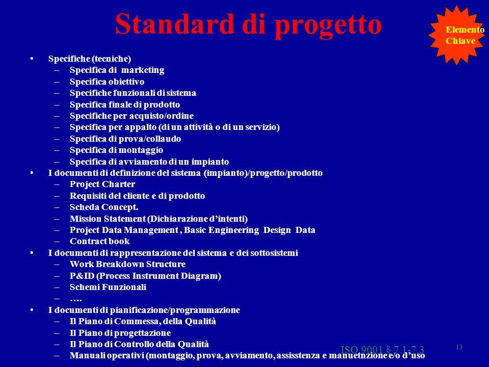 Standard di progetto ISO 9001 § 7.1-7.3 Elemento Chiave