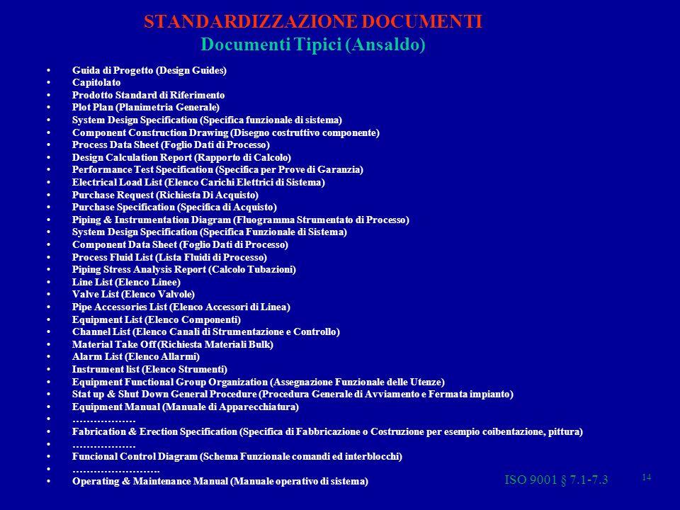 STANDARDIZZAZIONE DOCUMENTI Documenti Tipici (Ansaldo)
