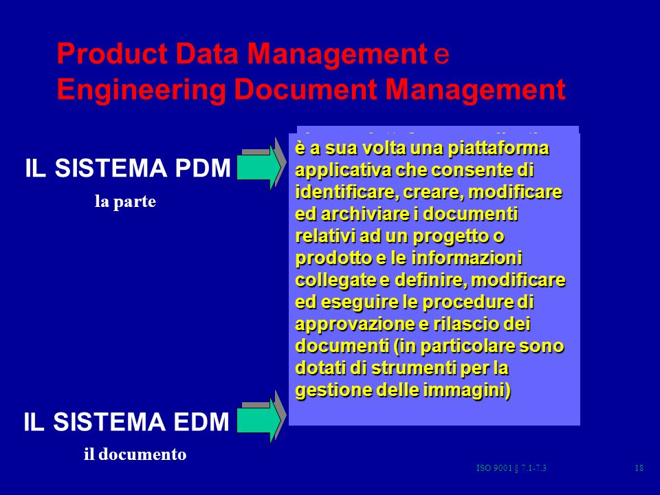 Product Data Management e Engineering Document Management