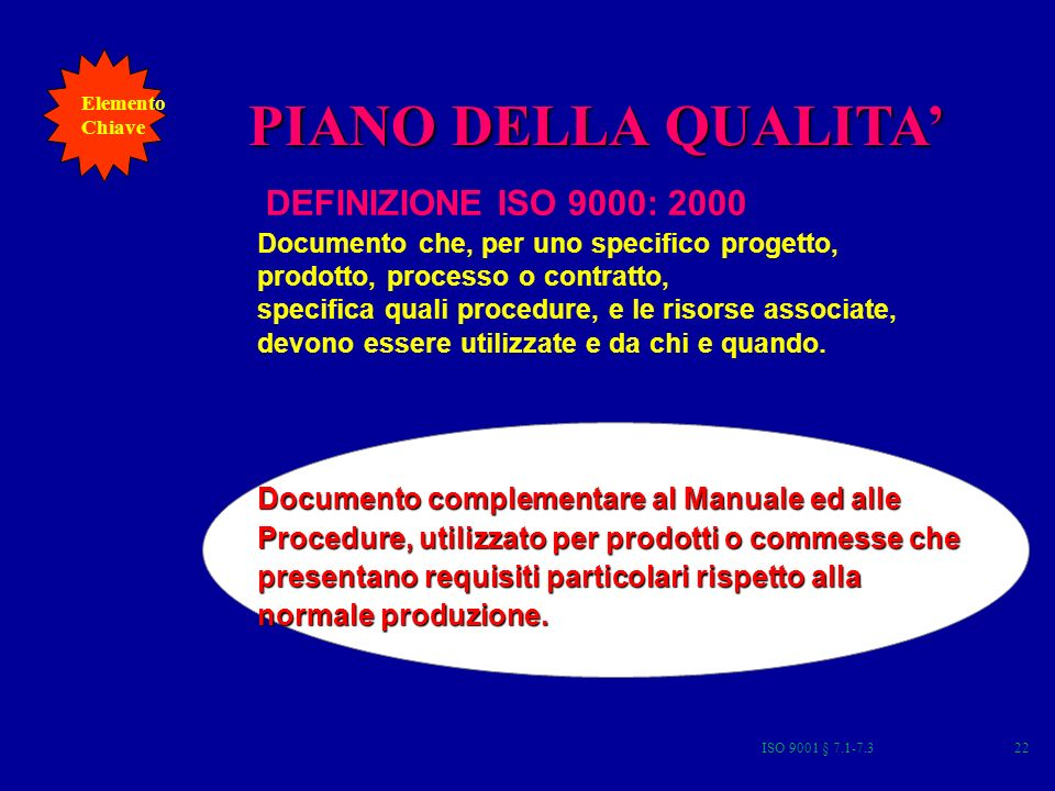 PIANO DELLA QUALITA' DEFINIZIONE ISO 9000: 2000
