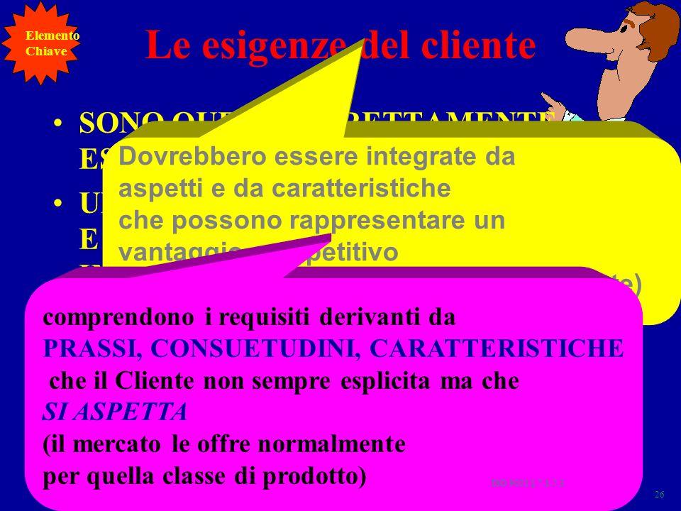 Le esigenze del cliente