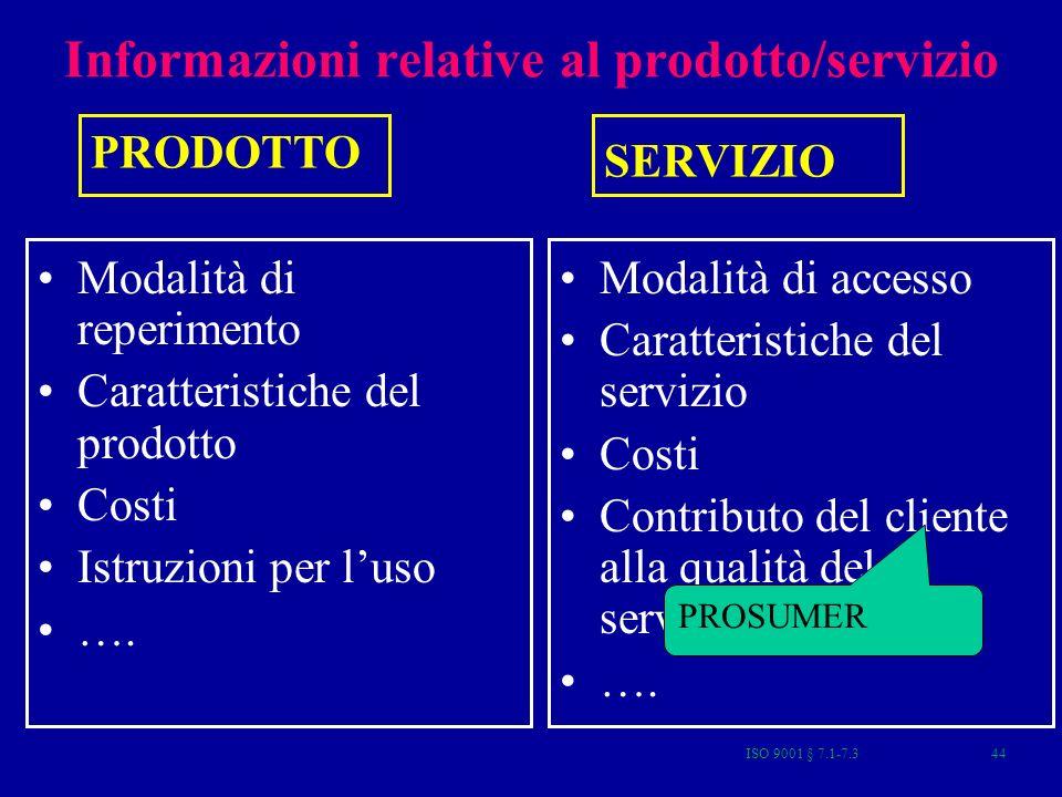 Informazioni relative al prodotto/servizio