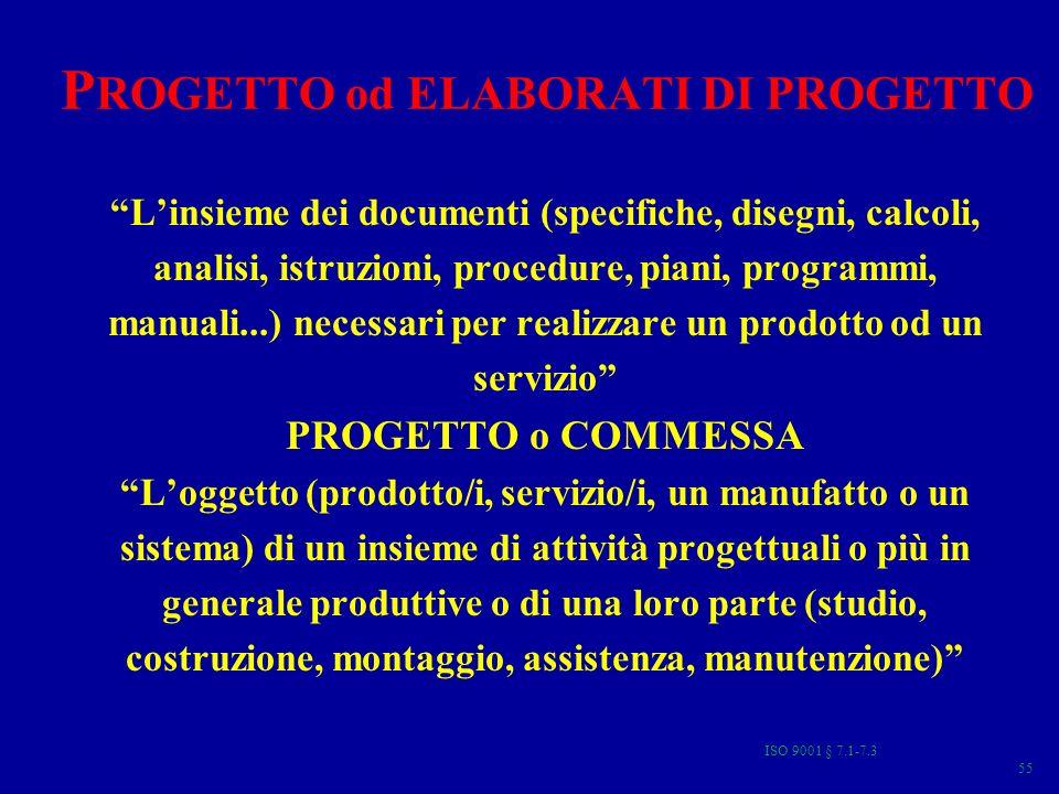PROGETTO od ELABORATI DI PROGETTO