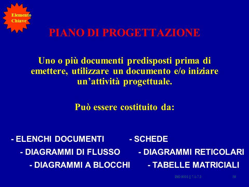 PIANO DI PROGETTAZIONE