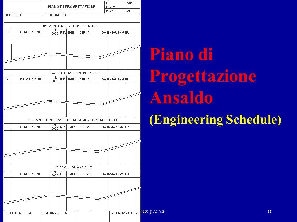 Piano di Progettazione Ansaldo