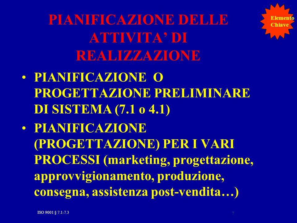 PIANIFICAZIONE DELLE ATTIVITA' DI REALIZZAZIONE