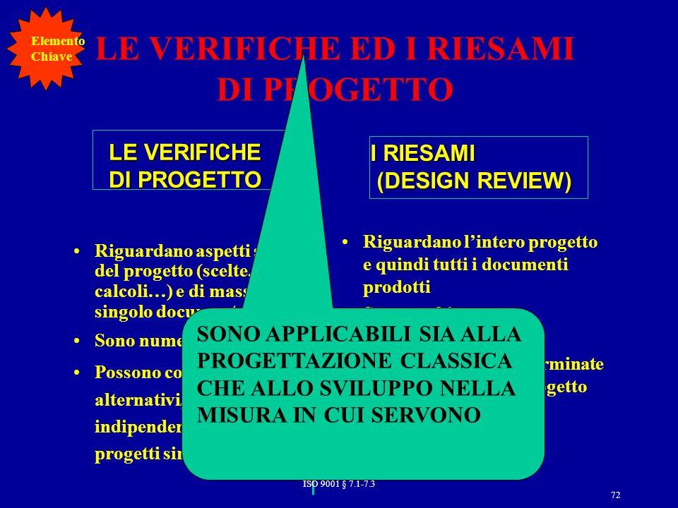LE VERIFICHE ED I RIESAMI DI PROGETTO