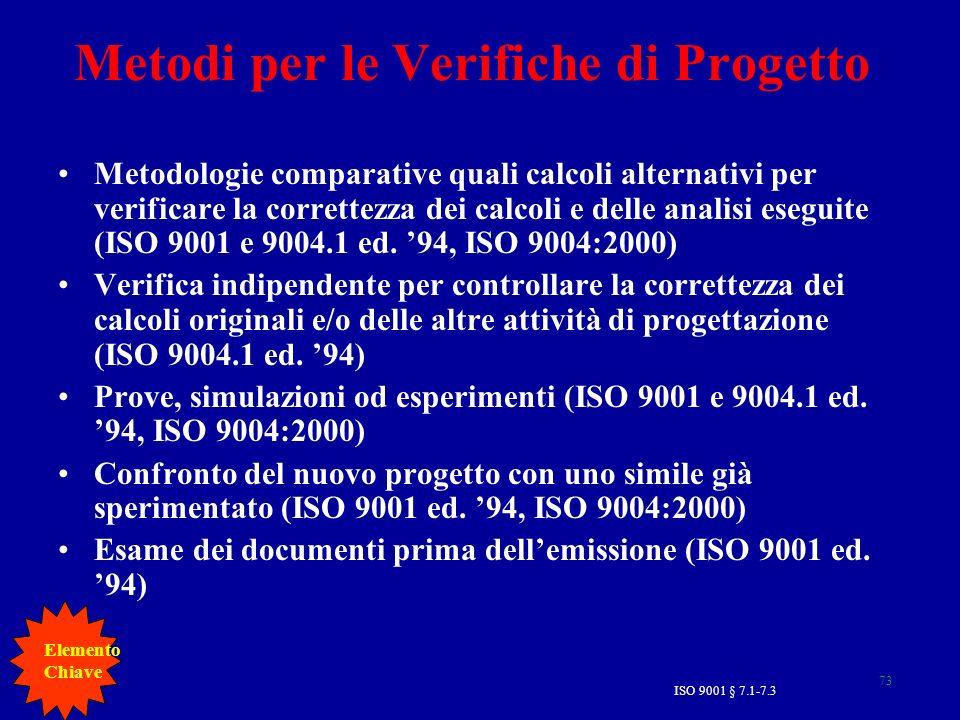 Metodi per le Verifiche di Progetto