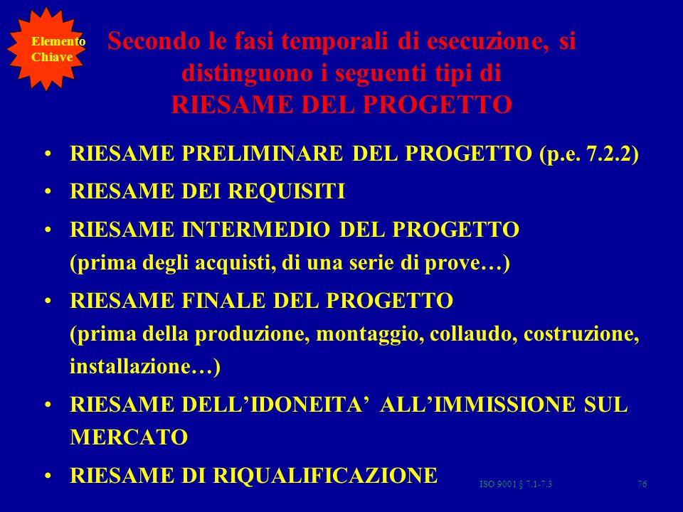 Elemento Chiave. Secondo le fasi temporali di esecuzione, si distinguono i seguenti tipi di RIESAME DEL PROGETTO.