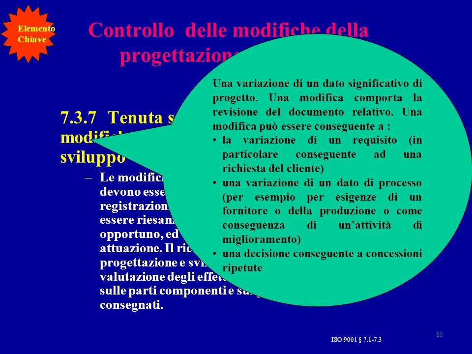 Controllo delle modifiche della progettazione e sviluppo