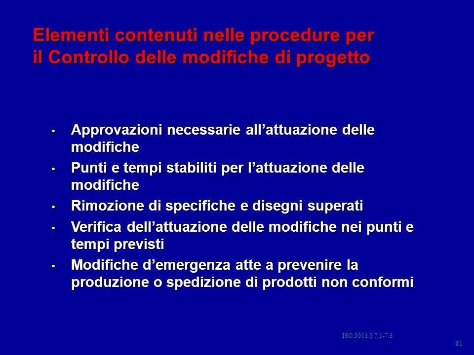 Elementi contenuti nelle procedure per il Controllo delle modifiche di progetto